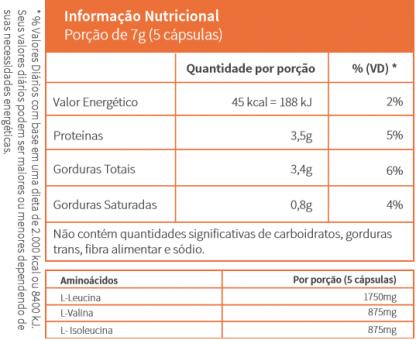 informação nutricional do bcaa da Pharmacêutica