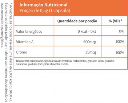 informação nutricional da goji berry da Pharmacêutica