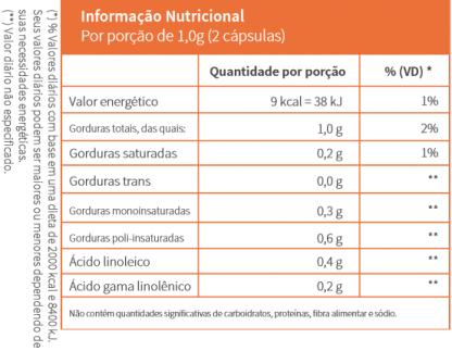 informação nutricional do óleo de borragem da Pharmacêutica