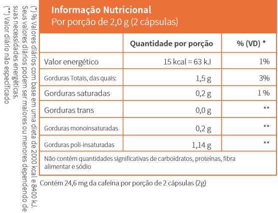 informação nutricional do óleo cártamo e guaraná Pharmacêutica