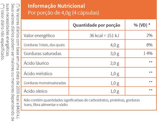informação nutricional do óleo de coco da Pharmacêutica