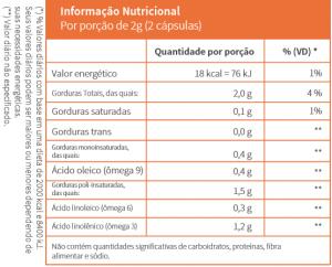 informação nutricional do óleo de linhaça da Pharmacêutica