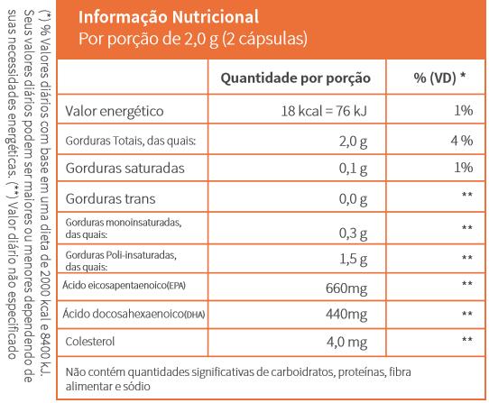 informação nutricional do óleo de peixe da Pharmacêutica