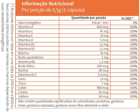 informação nutricional do PHair plus da Pharmacêutica